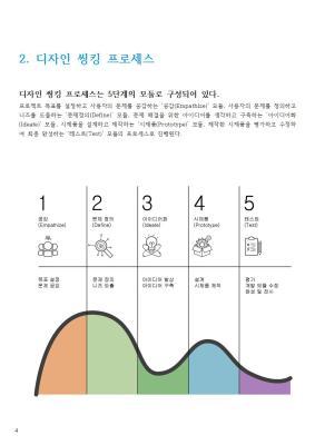 2019_03_14_본문_frJieunKwon_03011